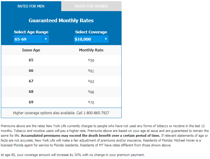 AARP Permanent Life Insurance Rates For Men Snapshot