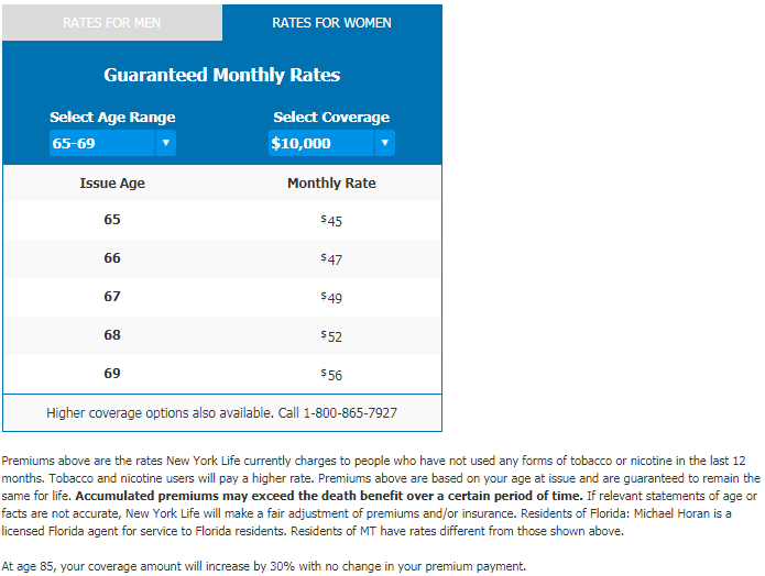 AARP Permanent Life Insurance Rates For Women Snapshot