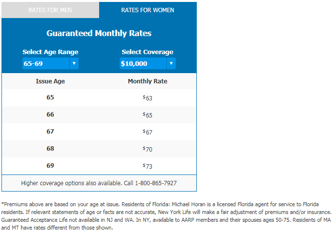 AARP Guaranteed Acceptance Life Insurance Rates For Women