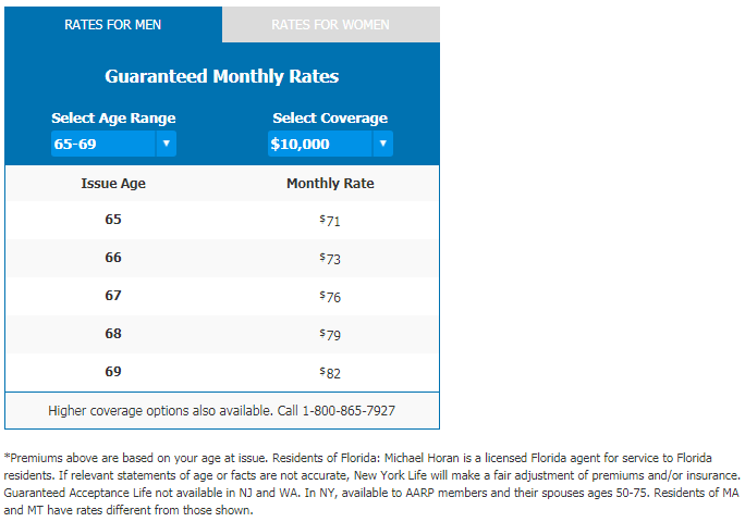 AARP Guaranteed Acceptance Life Insurance Rates For Men Snapshot