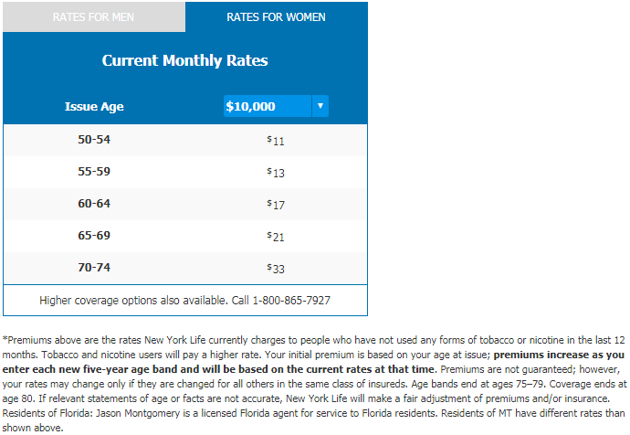 New York Life Aarp >> New Aarp Life Insurance Review Reveals The Facts This Is A